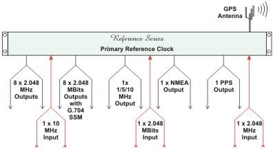 Orion Telecom Networks Inc